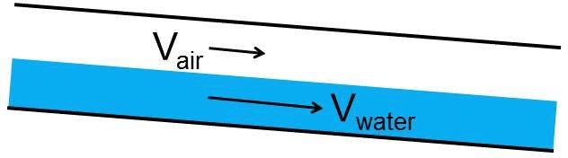 Sewer Ventilation: Factors Affecting Airflow and Modeling